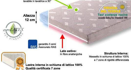 Materassi-in-Lattice-Cubo-Senza-Imbottiture.jpg