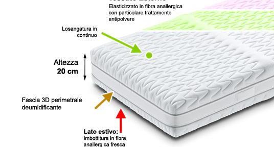 Materasso-in-lattice--Dormibene-3D.jpg